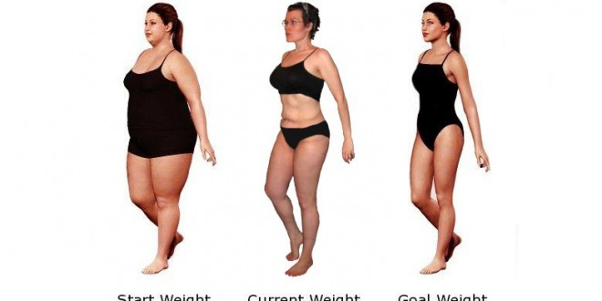 weight loss women